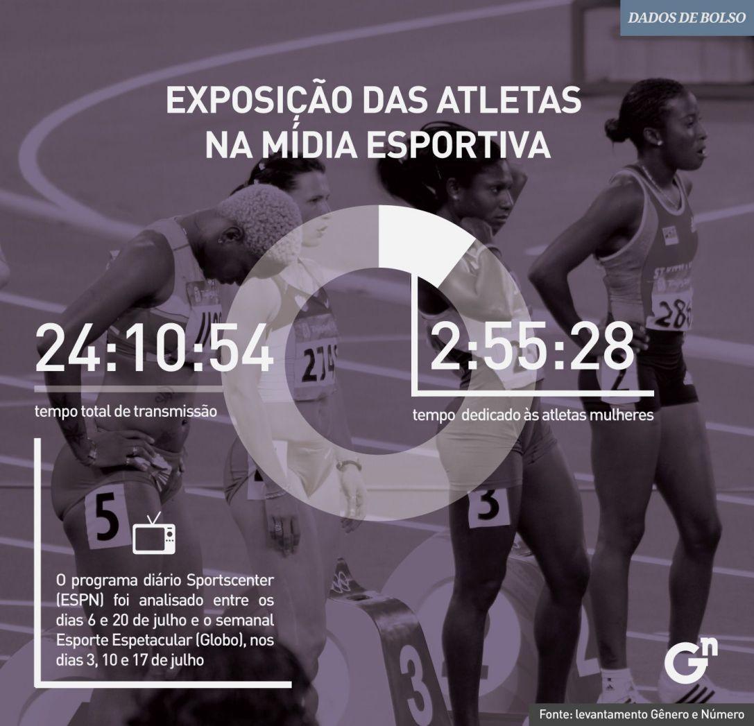 atletas_na_tv