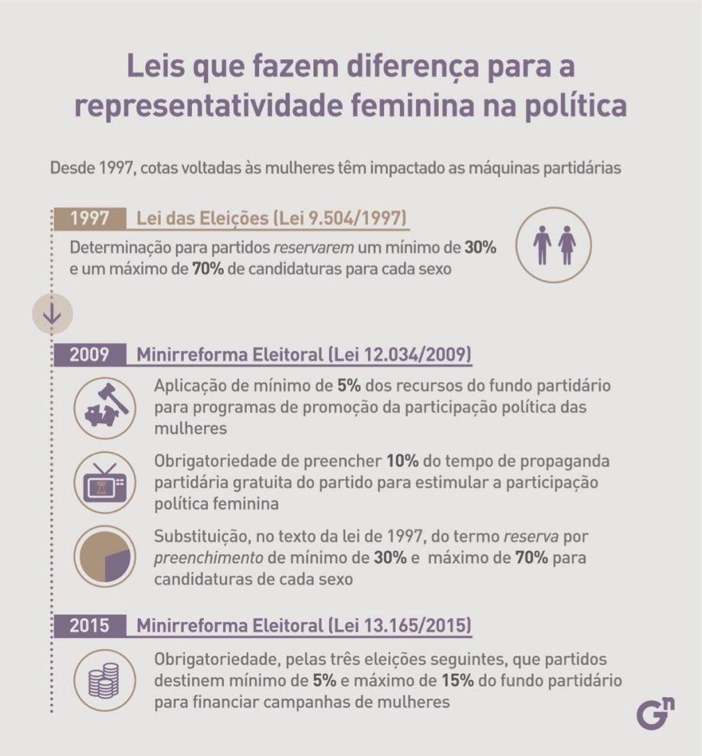 info_representatividade