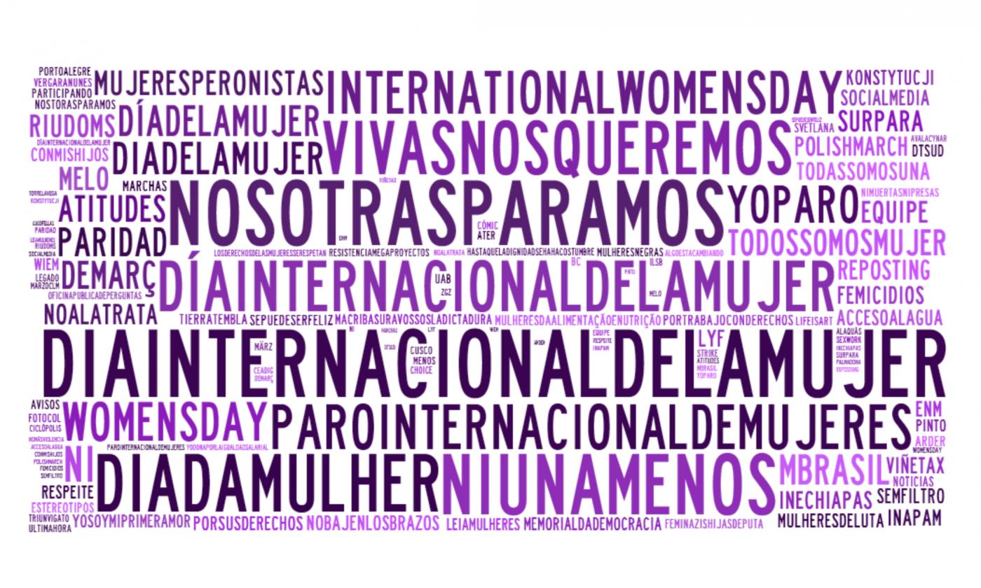 Hashtags mais utilizadas sobre o #8M na Argentina