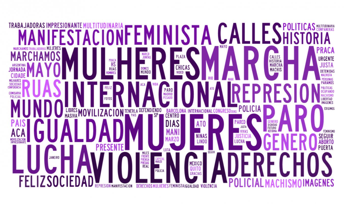 Palavras mais utilizadas no Twitter sobre o #8M na Argentina