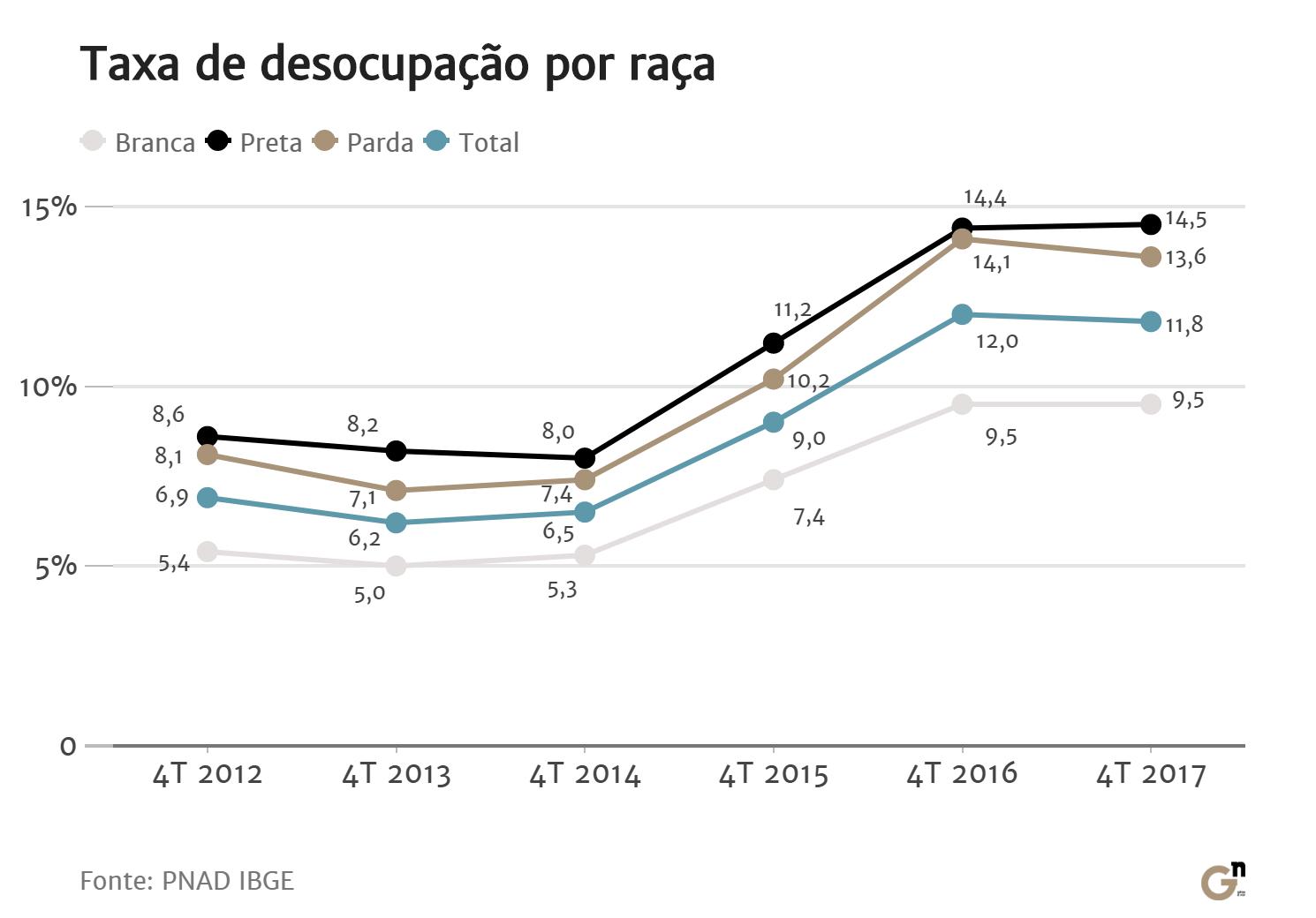 grafico (14)
