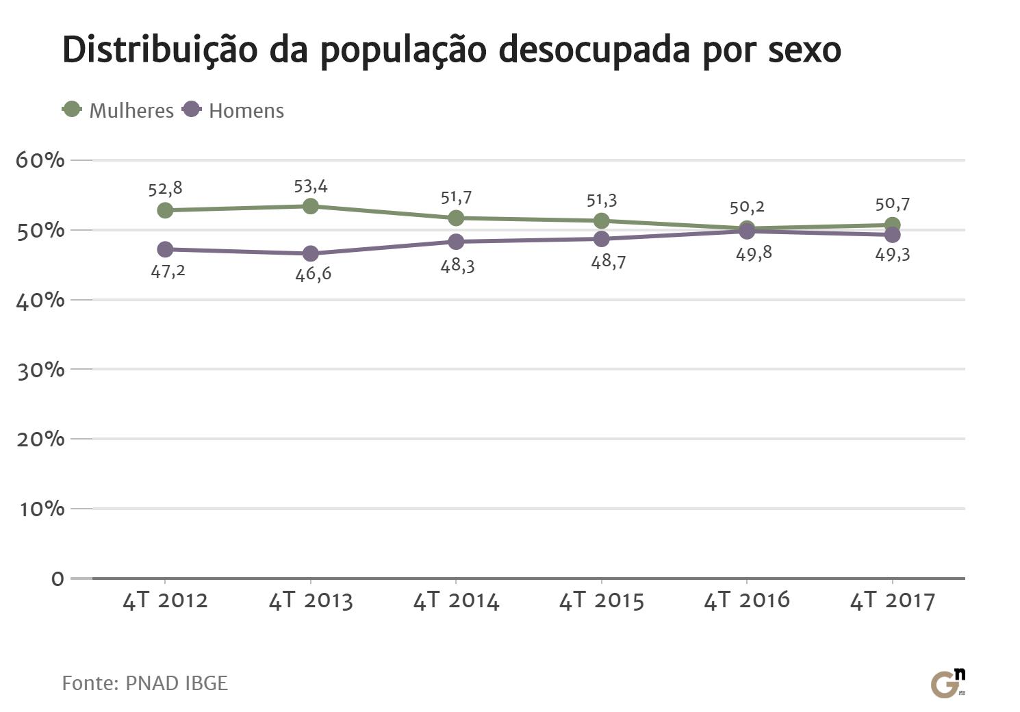 grafico (17)
