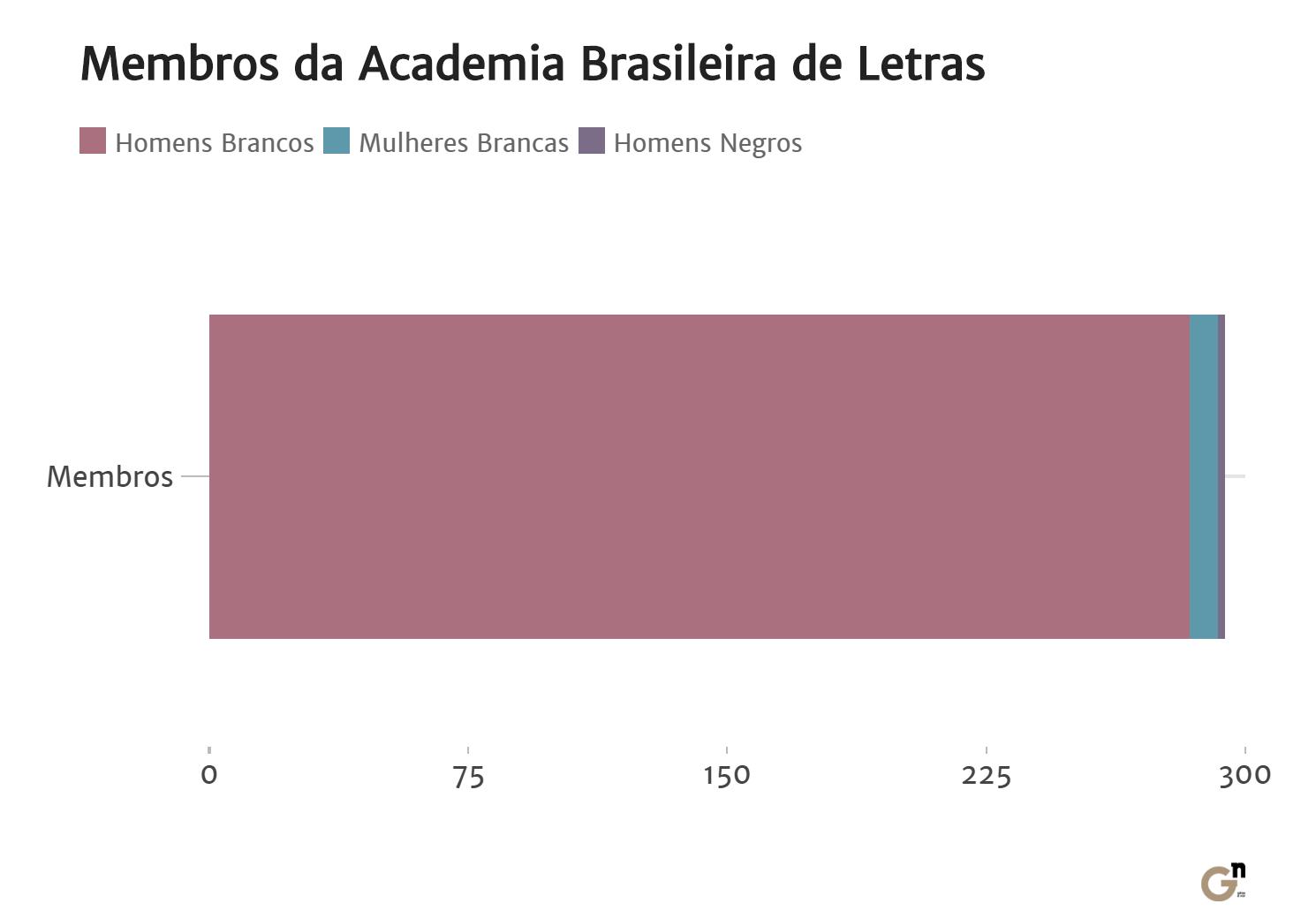 grafico (6)