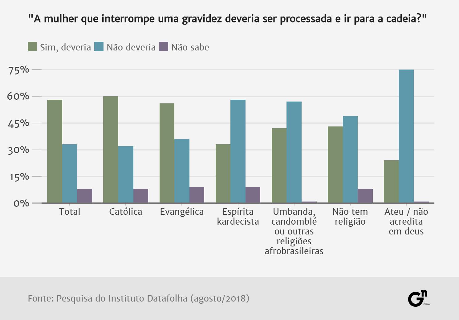 grafico (3)