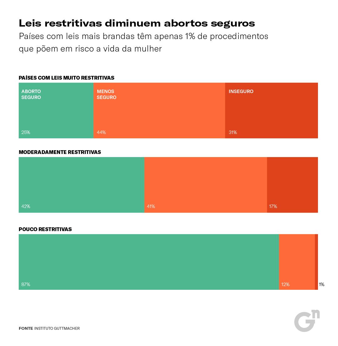 abortoseguro_dadosdebolso (1)