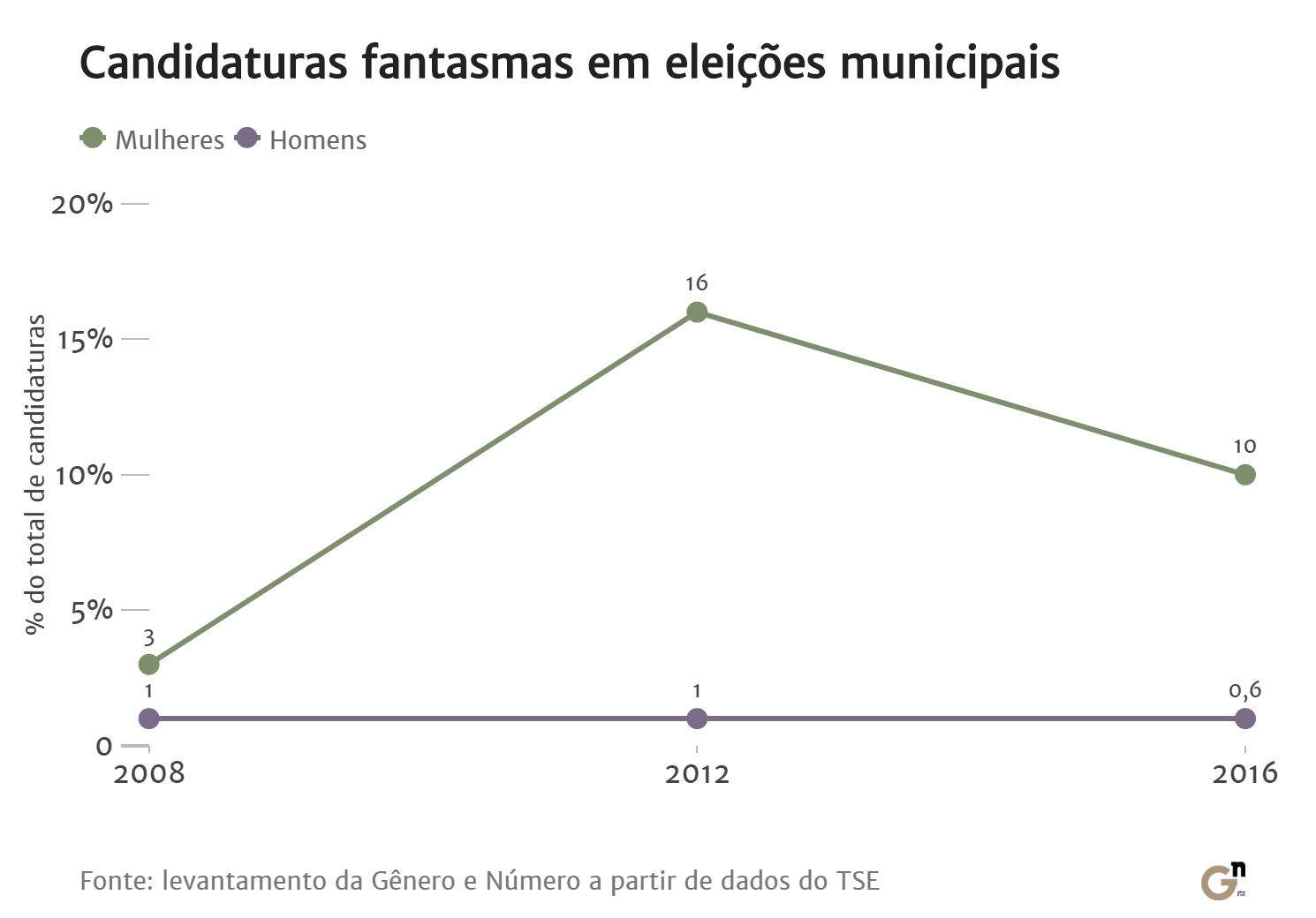 grafico (23)