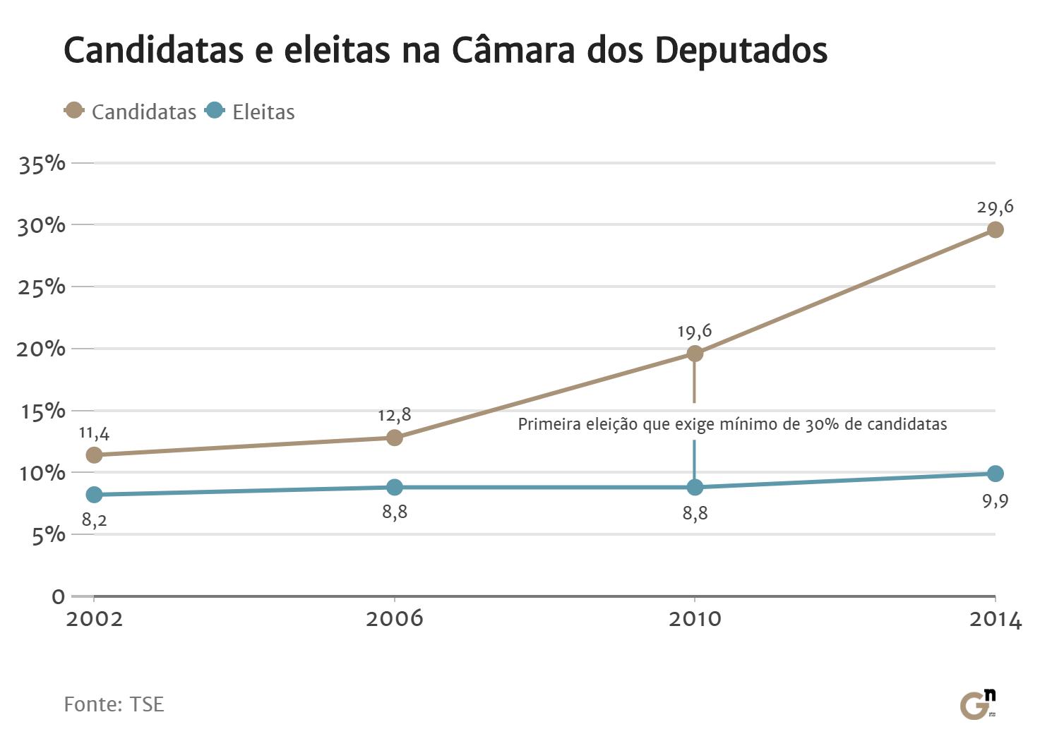 grafico (25)