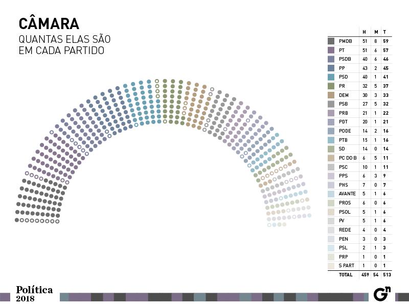 politica2018_rodape_camara1