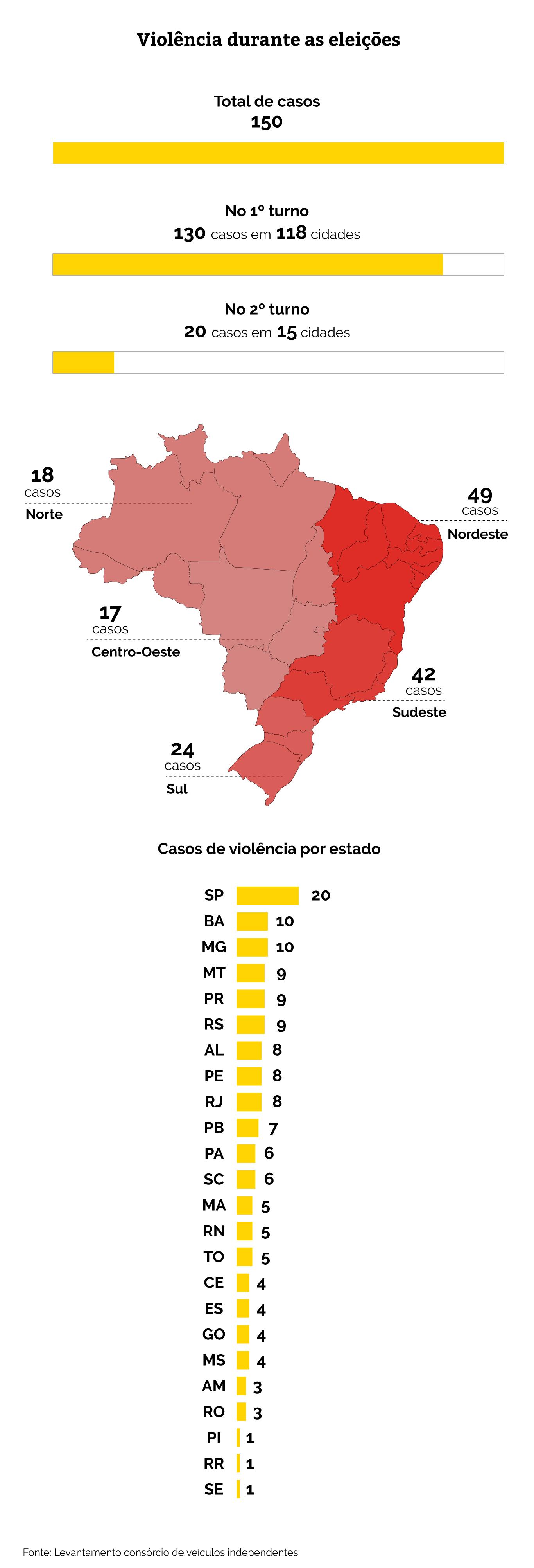 violencia info 1